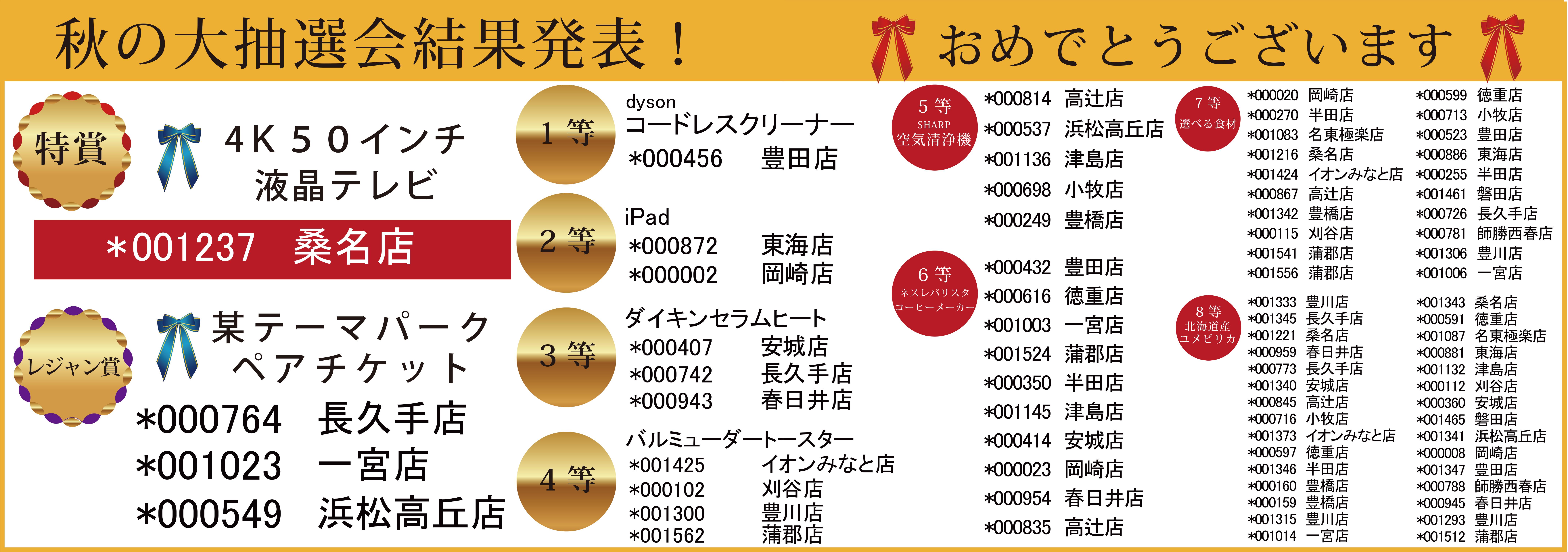 「秋の大抽選会」結果発表!!